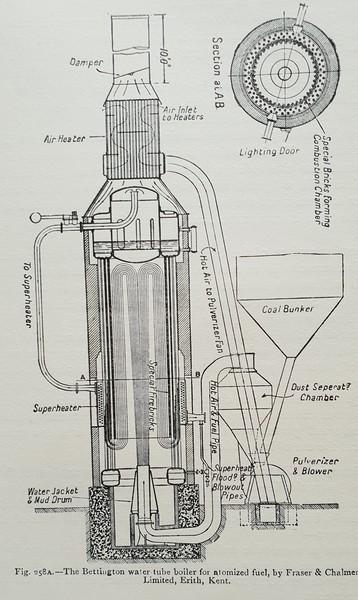 Bettington boiler for atomized fuel firing