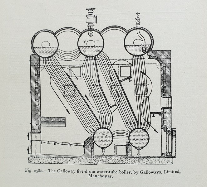 Five drum boiler by Galloways, Manchester