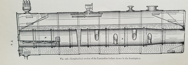 Longitudinal section of a Lancashire boiler
