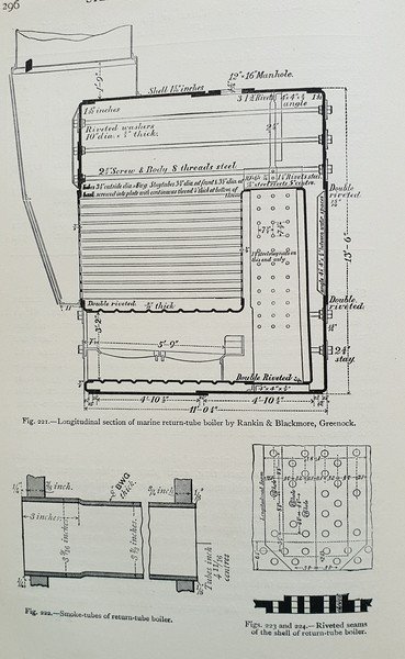 Longitudinal section of marine return tube boiler by Rankin & Blackmore, Greenock