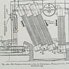 Nesdrum boiler byRichardson, Weatgarth of Middlesbrough