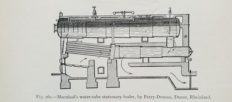 Macnicol's boiler by Petry,Dereux of Duren , Rhineland