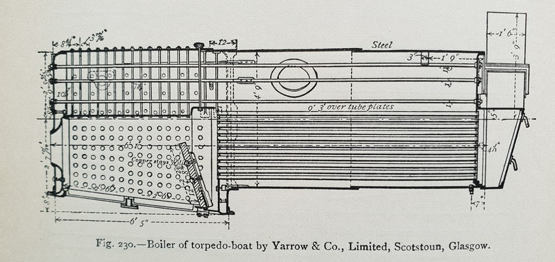 Boiler of torpedo boat by Yarrow & Co, Glasgow