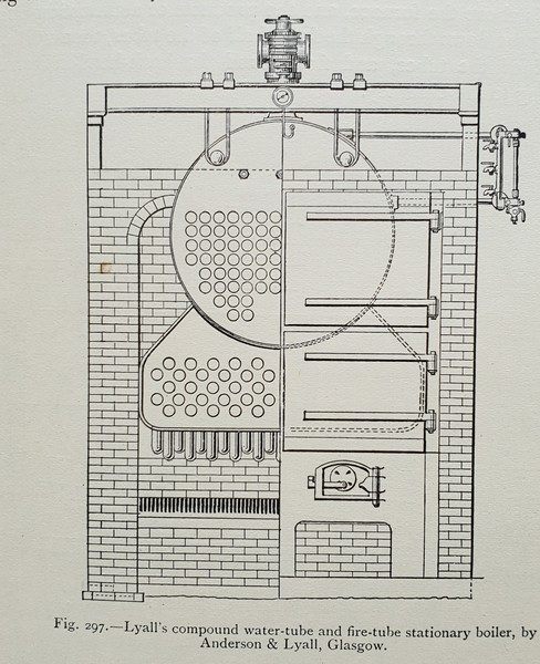 Compound boiler by Anderson & Lyall, Glasgow