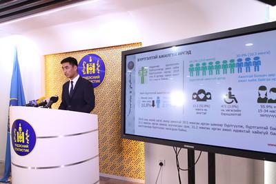2019 оны долоодугаар  сарын 17. Монгол Улсын нийгэм, эдийн засгийн 2019 оны эхний 6 сарын статистик мэдээллийг танилцууллаа. ГЭРЭЛ ЗУРГИЙГ Г.БАЗАРРАГЧАА /MPA
