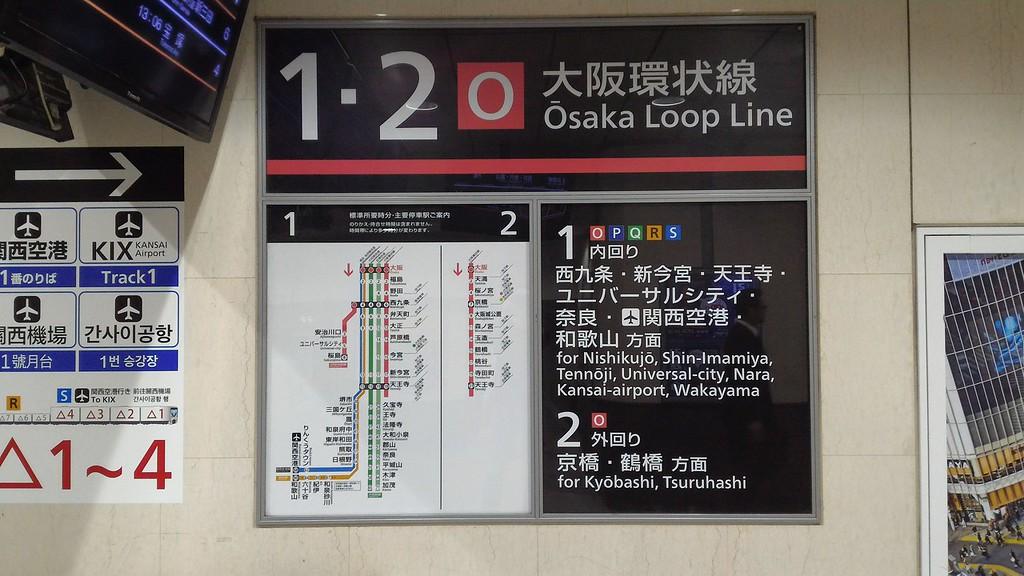 Osaka Loop Line sign