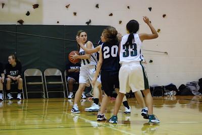 girls basketball 250