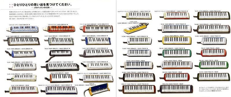 Suzuki Melodions 1 - Does not show all models and iterations
