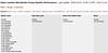 @Q_AL_Romania: Interesting @adamlambert situation on iTunes Romania: #8 #PopThatLock #9 #DownTheRabbitHole #10 #Strut