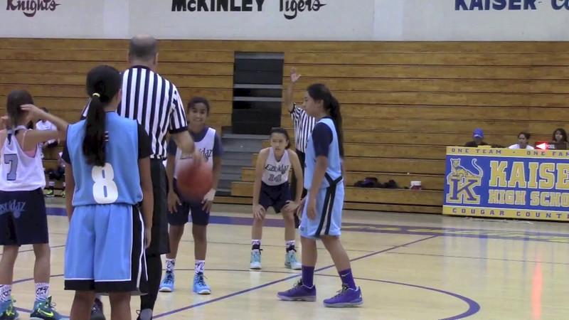 5th Graders Eastsidaz Girls Basketball vs Sharks