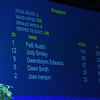 Ninth Triennial Convention | Votes for churchwide executive board president