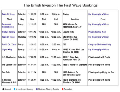 THE BRITISH INVASION THE FIRST WAVE