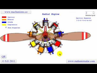 Radial Engines