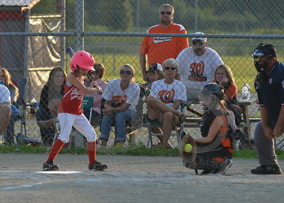 Rock Hill vs Wheelersburg 9-10 Softball 7-17-2014