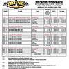 2012_Nationals_Schedule-web