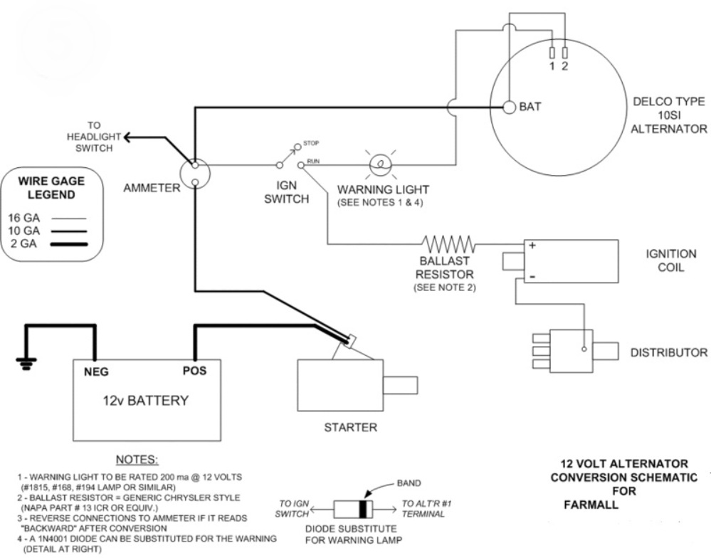international harvester 6 volt battery wiring diagram example rh huntervalleyhotels co Ford 9N Wiring Diagram 12 Volt 1-Wire Alternator 1956 Ford Wiring Diagram