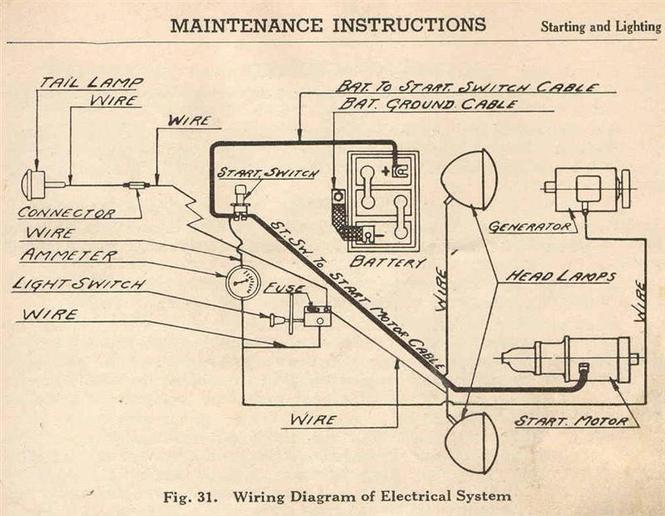 international 574 tractor wiring diagram diy wiring diagrams u2022 rh dancesalsa co Oliver 550 Wiring-Diagram IH 574 Wiring-Diagram