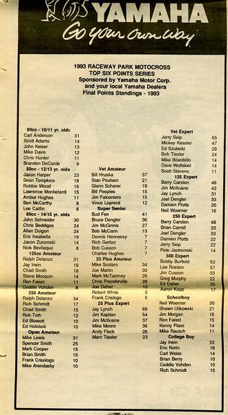 1993_pointschampionship
