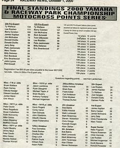 final-points-2000