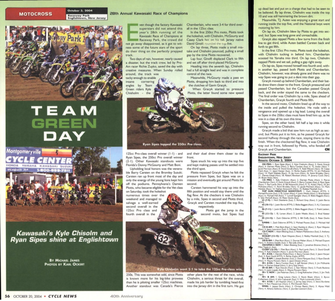 Cycle News, KROC 2004