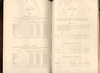 Baltimore & Ohio Railroad 1880 annual report<br /> 323598980_DBhz6