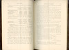 Baltimore & Ohio Railroad 1879 annual report<br /> 323598461_kQy7W