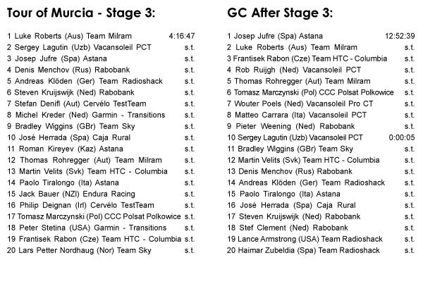 03.05 - Tour of Murcia - Stage 3