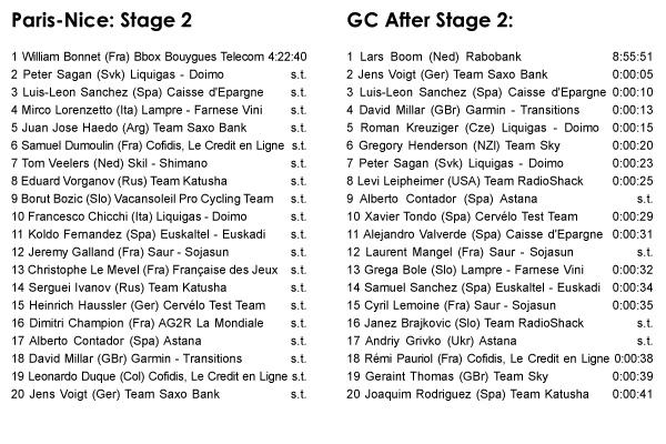03.09 - Paris-Nice: Stage 2
