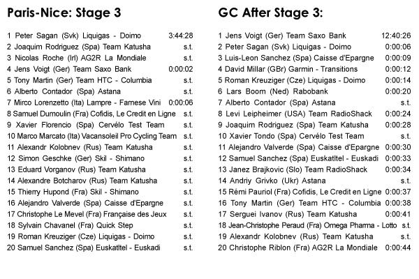 03.10 - Paris-Nice: Stage 3