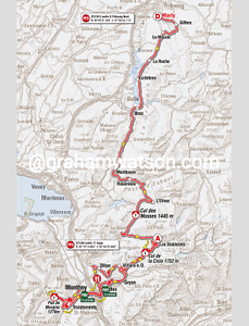 Stage 4: Marly > Les Diablerets, 188kms