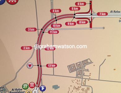 Tour of Qatar: Stage 2 Al Rufaa Street, 14kms (TTT)