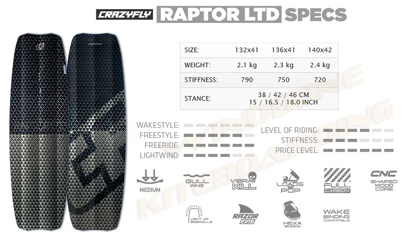 2016 Crazyfly Raptor LTD Specifications