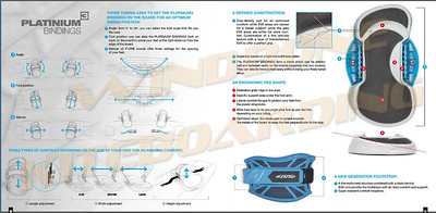 2016 Fone Trax HRD Carbon Platinium-3 Pad Binding Straps Technology Overview