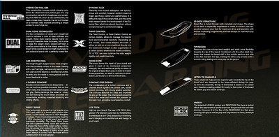 2016 Fone Trax HRD Carbon Kiteboard Technology Highlights