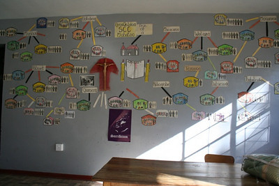 A wall in the mission hall shows the many small Christian communities which are linked to St. Teresa.