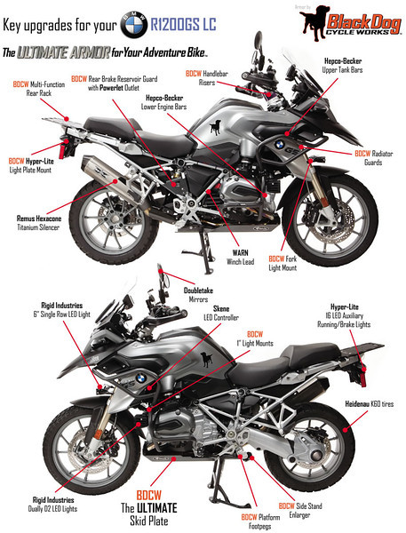 BDCW R1200GS LC upgrades_HIRES copy