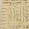 1906 Report Card_1