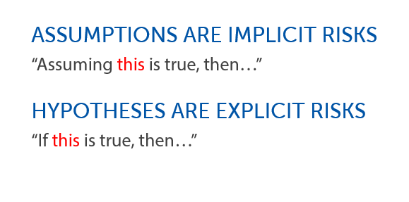 assumptions are implicit risks. hypotheses are explicit risks