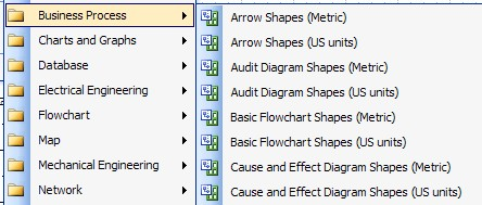 template selection in visio