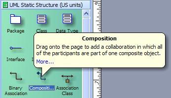 composition shape