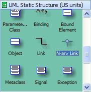 visio uml class diagram n-ary shape