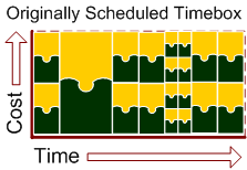 filled timebox
