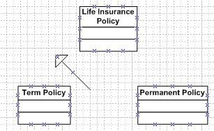 dragging inheritance arrow onto visio page