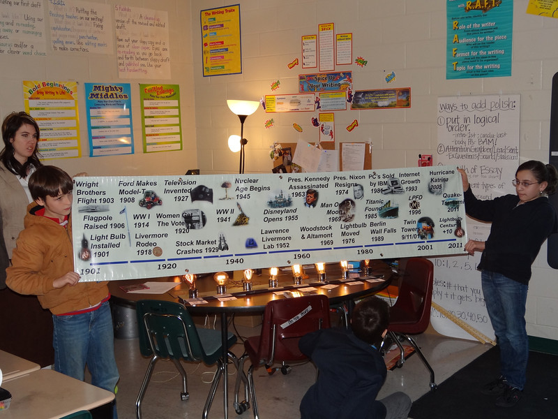 Students, Denim & Mellissa, in Mrs. Baldwins class hold the timeline banner, with Hester Armstrong looking on.