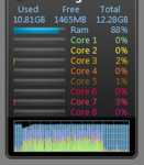 This is after playing with a 35 second clip of AVCHD from the 5DmkII and applying motion tracking. Most RAM used to date.