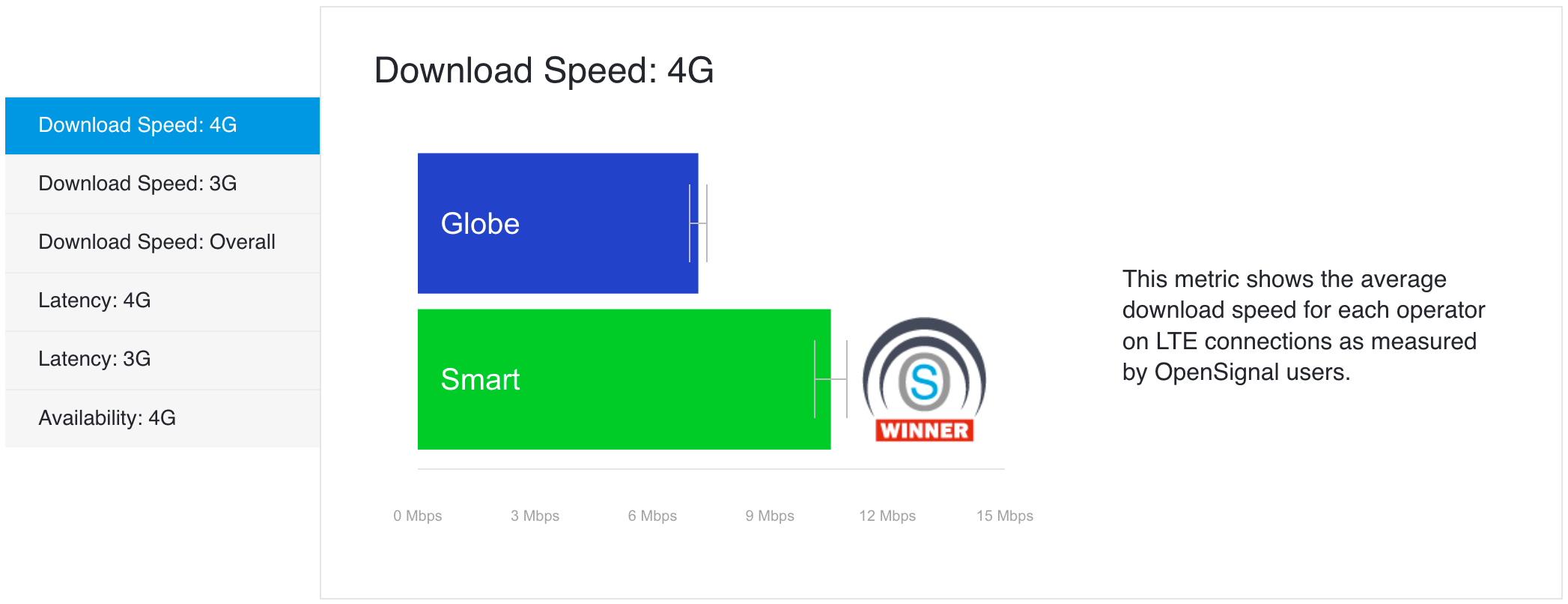 Masbad: The state of LTE - SUNSTAR