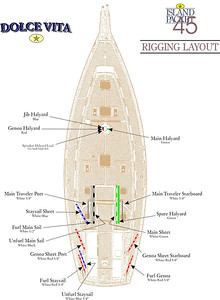 Rigging Layout of Dolce Vita