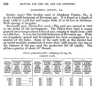 The decline and ultimate production of oil wells,Govt. print. off., 1919 - 213 pages,G.P.O., 1921 - 245 pages, Page 100, http://books.google.com/books?id=svxVOV1kpJAC&lpg=PA234&ots=zyS_7Q4eoR&dq=sullivan%20County%2C%20pennsylvania%2C%20oil%20and%20gas&pg=PA100#v=onepage&q&f=false