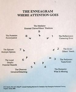 Enneagram Class Misc