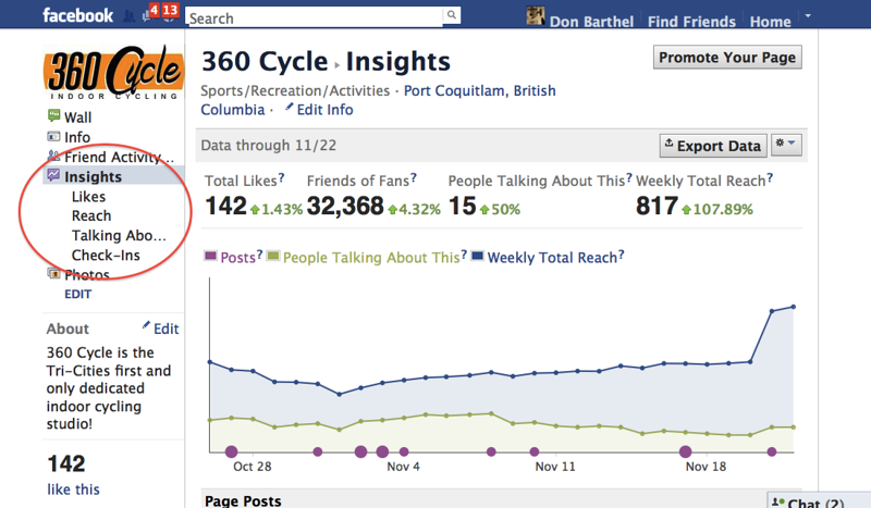 To see insights about your Facebook Page, visit your Page and click on the Insights tab on the left-hand side of your Page.